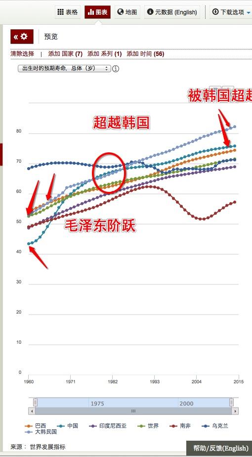 寿命与毛泽东阶跃.jpg