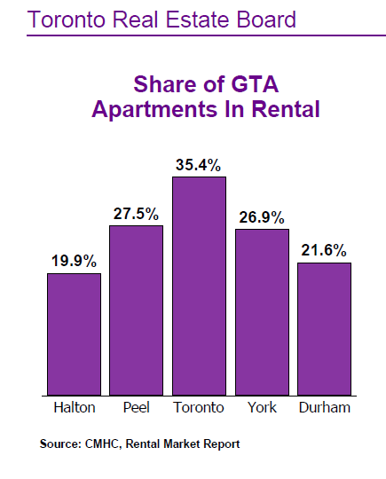 share of rental.PNG